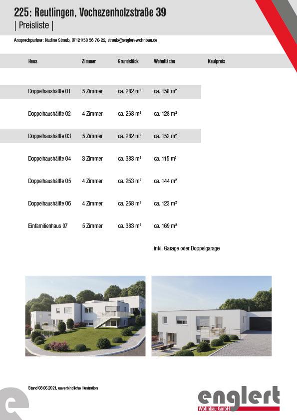 Eigentumswohnung kaufen in Reutlingen