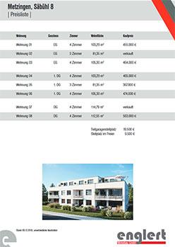 Wohnung in Metzingen kaufen